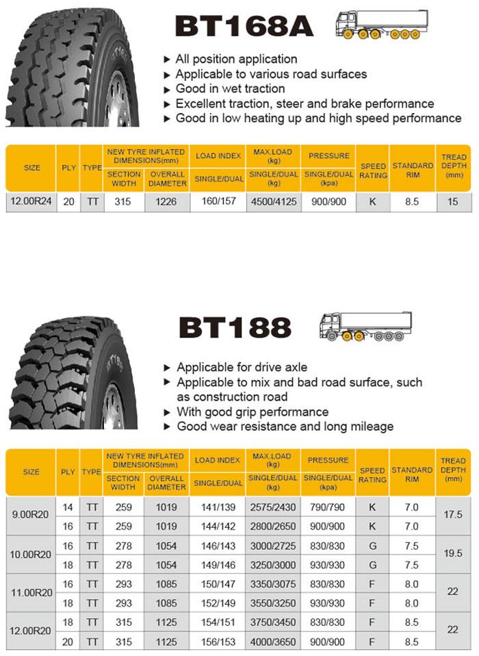 Boto Tyres