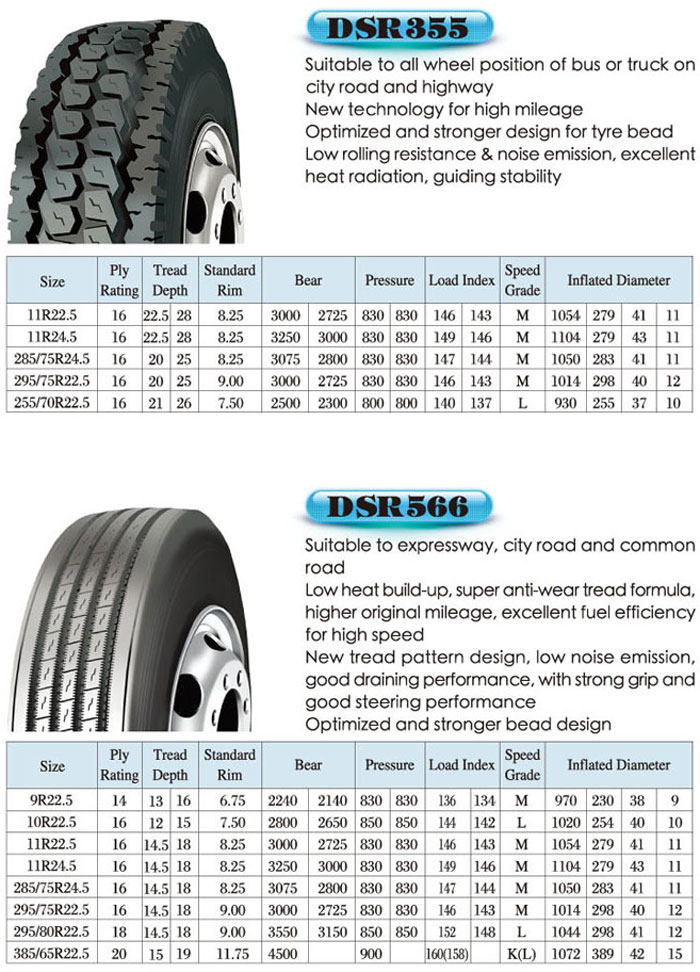 225 45R17 Tires >> DoubleStar Tyre